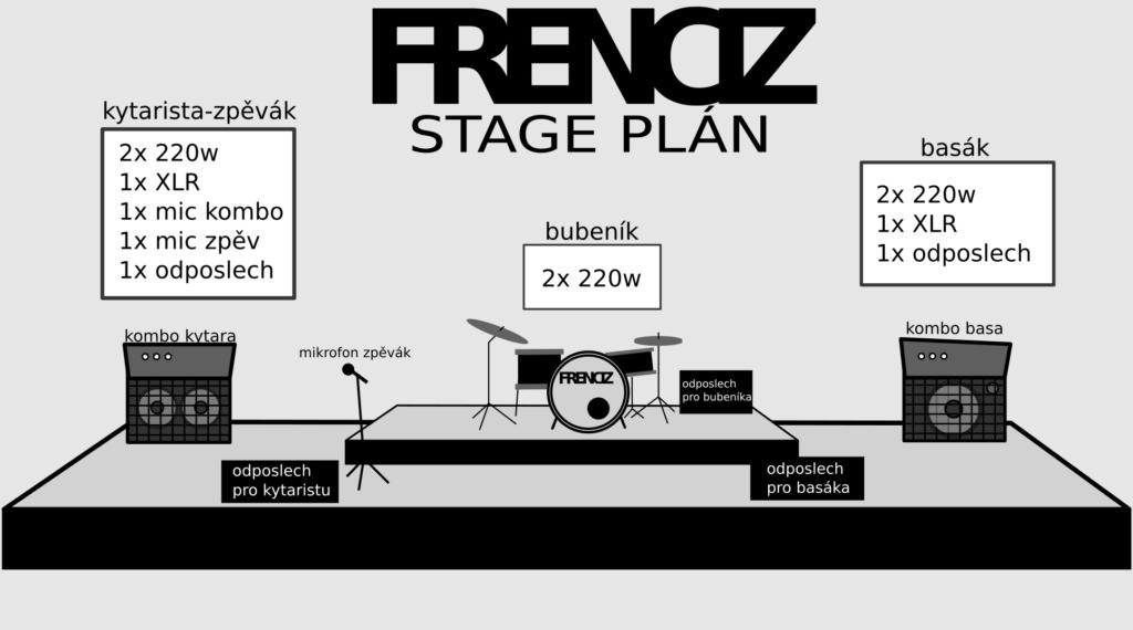 Frenciz stage plan